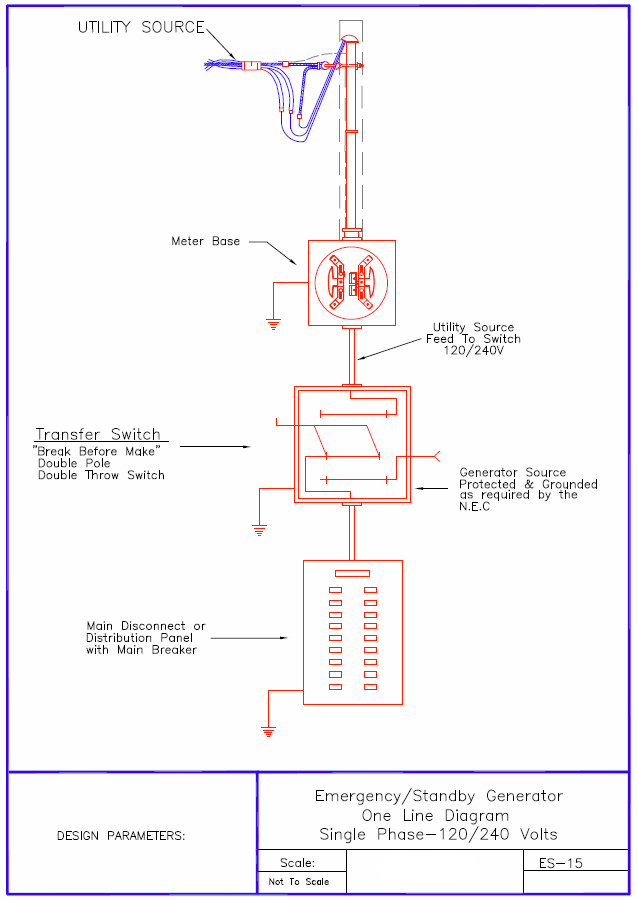 to view a diagram of a transfer switch click here